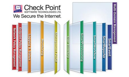 Check Point Security Expert CCSE