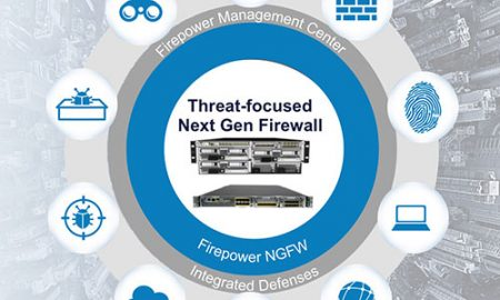 Cisco-Firepower-Firepower-Threat-Defense-FTD-01-450×270